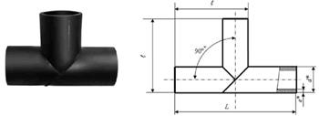 сегментный фитинг для полиэтиленовых труб