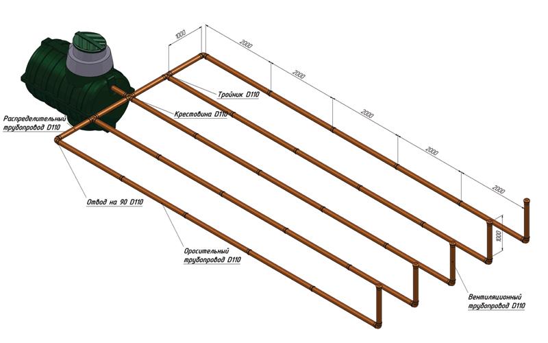 Схема поля фильтрации для септика 1,5 куб.м. Росток-дачный