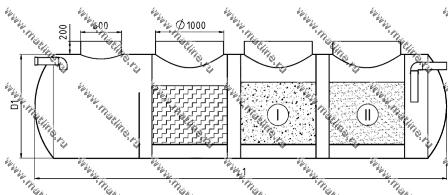 пескоуловитель + маслобензоуловитель + сорбционный фильтр