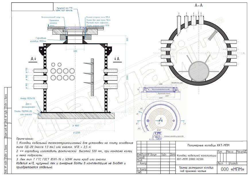 схема размещения канализационного колодца под дорожным полотном с пригрузом